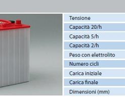 Banco Batteria 12V Piastra Corazzata Tubolare NBA POWER Plus C20 260Ah 6V X Fotovoltaico 1200cicli