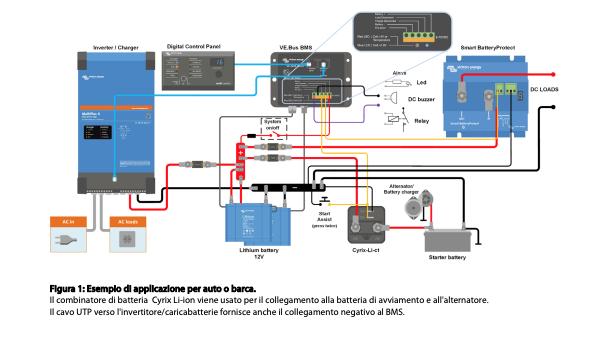 Schermata 2020 10 05 alle 09.22.13 Centralina di Gestione Batterie VE.Bus BMS Victron Energy (LiFePO4 o LFP) BMS300200000 Ryanenergia