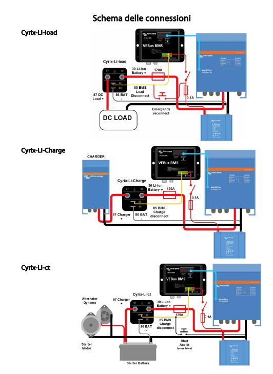 Schermata 2020 10 14 alle 16.10.07 Combinatore di batteria Cyrix i 24/48-400A Victron Energy X bilanciamento della cella CYR020400000 iva 10% Ryanenergia
