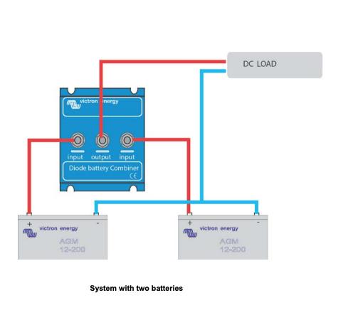 Schermata 2020 10 14 alle 17.28.49 Combinatore di batterie a diodi Argo BCD 802 Victron Energy 2 batterie 80A BCD000802000 Ryanenergia