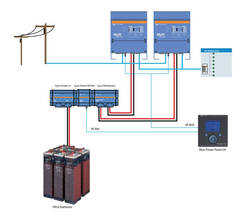 Schermata 2020 10 19 alle 13.45.56 Sistema di Distribuzione CC Lynx Distributor Victron Energy x batterie LYN060102000 Ryanenergia