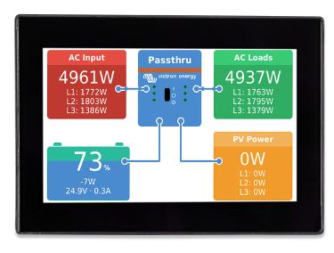 Schermata 2020 10 20 alle 16.45.39 Sistema di monitoraggio CANvu GX Victron Energy Fotovoltaico Remote Management BPP900700100 Ryanenergia
