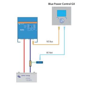 Schermata 2020 10 21 alle 08.00.03 Sistema di monitoraggio Pannello VE.Net Blue Power Panel 2 Victron Energy Fotovoltaico BPP000200010 Ryanenergia